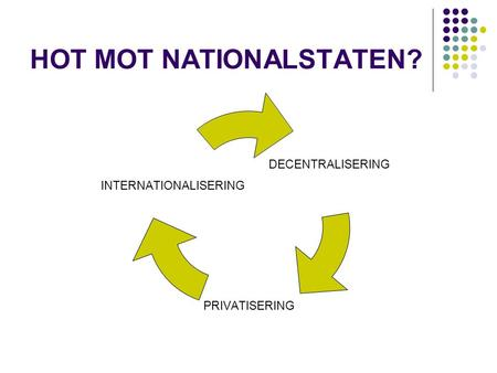 HOT MOT NATIONALSTATEN? DECENTRALISERING PRIVATISERING INTERNATIONALISERING.