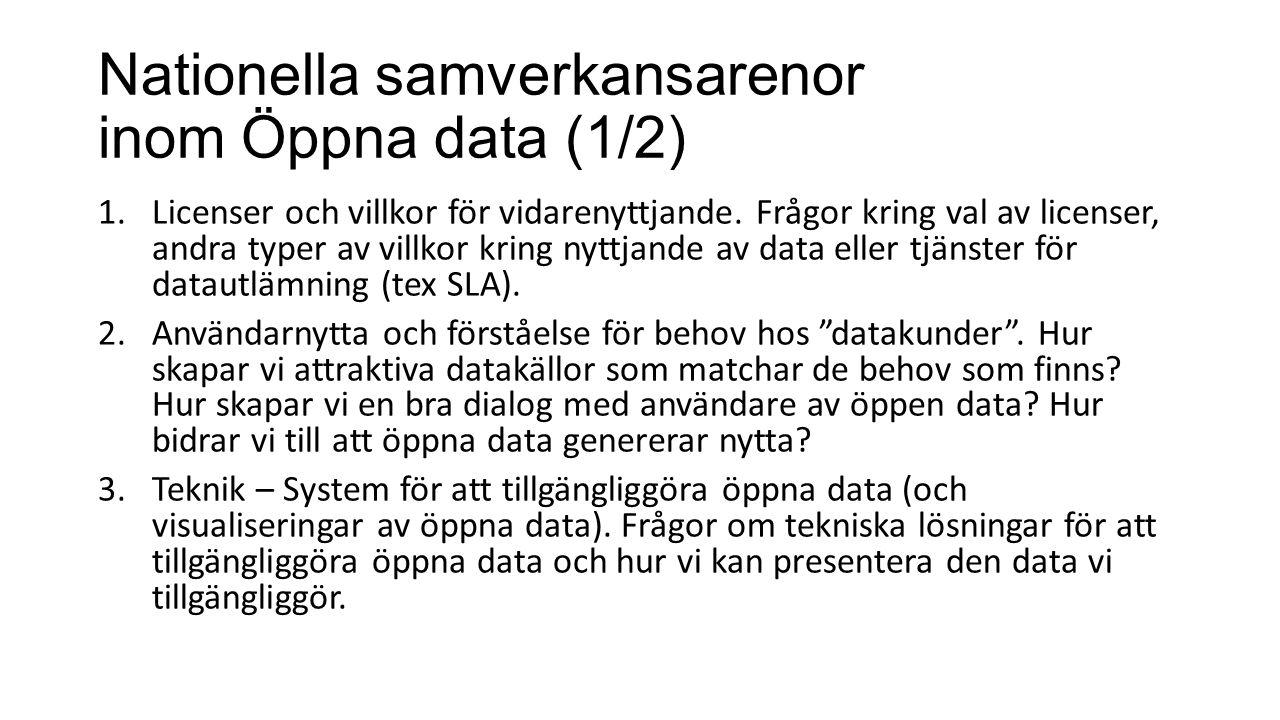 Nationella samverkansarenor inom Öppna data (2/2) 4.Tematiska grupper inom Gemensamma struktur, termer och begrep .