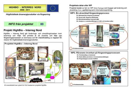 HIGHBIO - INTERREG NORD