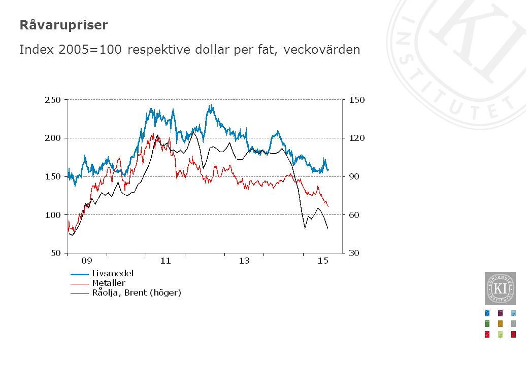 Offentliga sektorns konsoliderade bruttoskuld i euroområdet, 2014 Maastrichtskuld, procent av BNP
