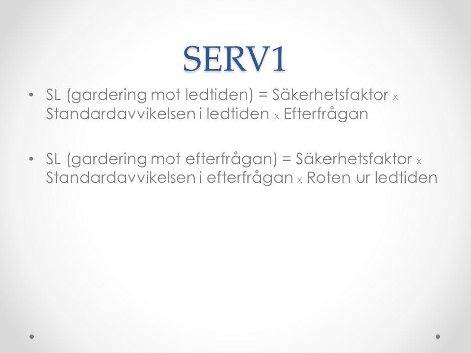 Säkerhetsfaktorn, k, vid olika servicenivåer Figur 8.5