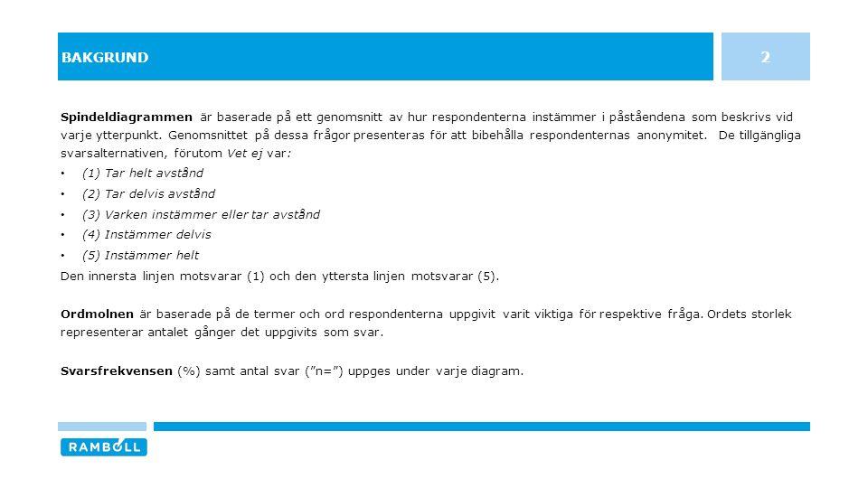 BAKGRUND Värmlands län har en svarsfrekvens på 95%, vilket är betydligt högre än merparten av länen.