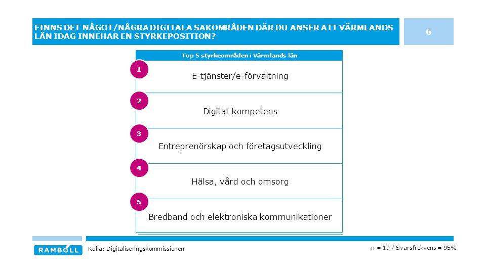 Arbetet med den digitala agendan i Värmlands län