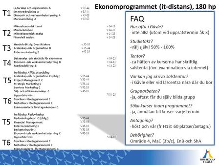 T1 FAQ T2 T3 T4 T5 T6 T5 T6 Ekonomprogrammet (it-distans), 180 hp