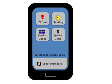 ClosestRanking Swedish Dishes Special Deals Latest Update: 2013-11-05 Update database.