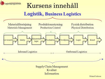 Logistik, Business Logistics