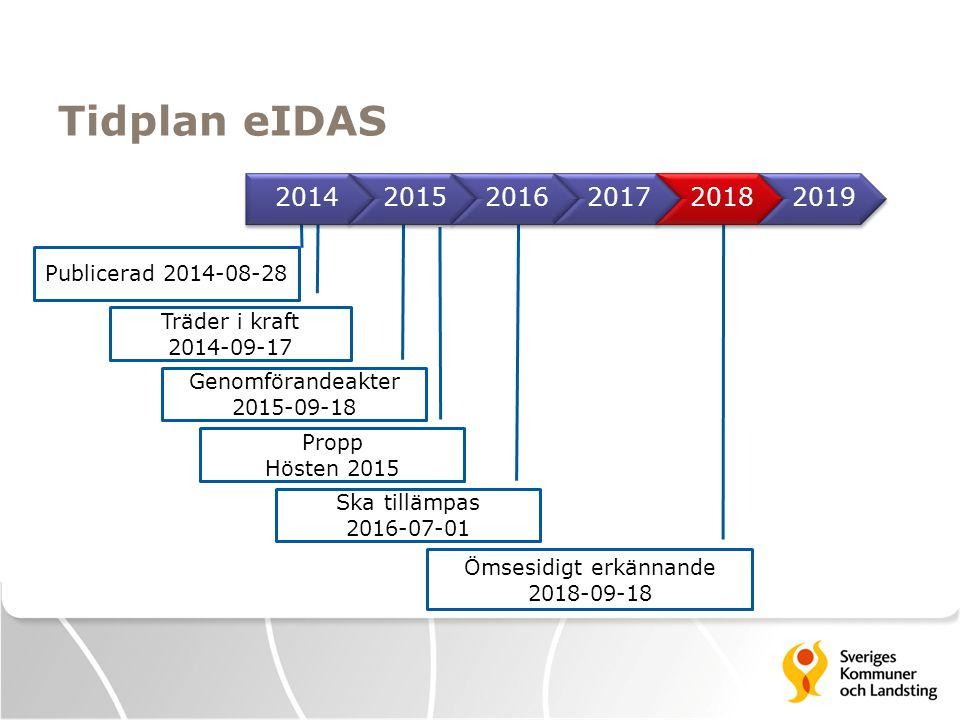 Förstudie: Kan eIDAS hjälpa till.