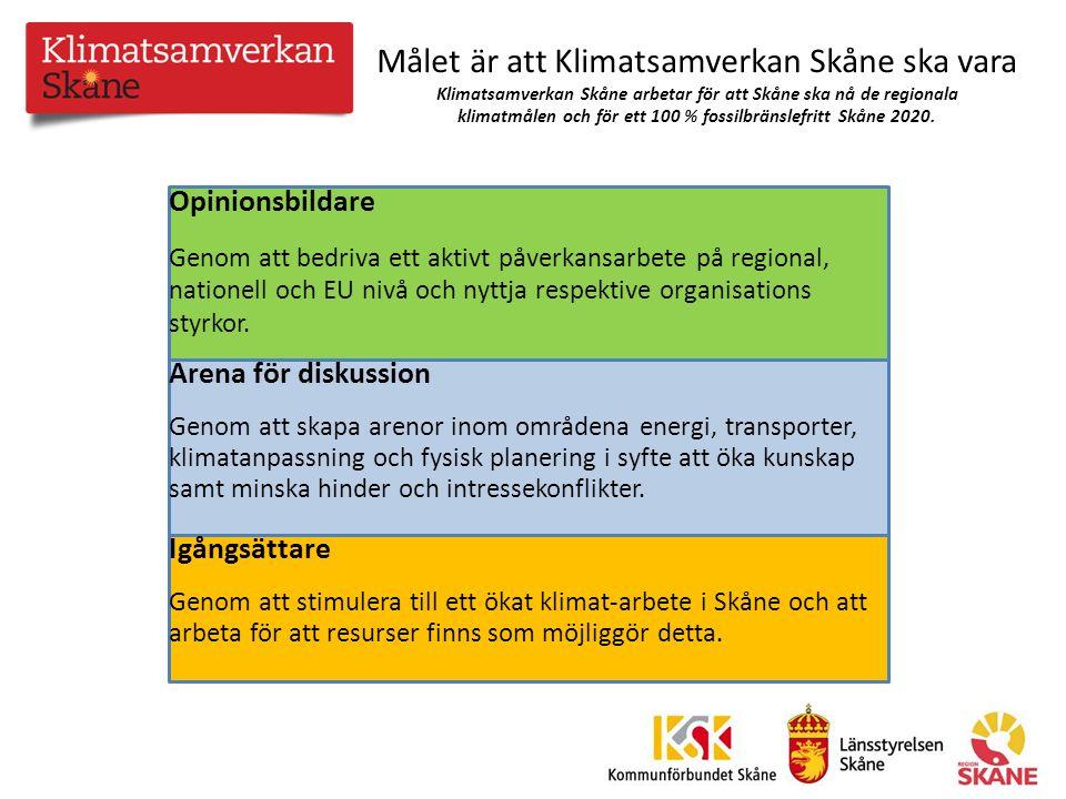 Prioriterade områden för det fortsatta arbetet Fem arbetsgrupper med uppdrag att samverka, byta erfarenheter och sprida goda exempel 1.Transporter 2.Näringsliv 3.Bostäder & Fastigheter 4.Klimatanpassning 5.Konsumtion