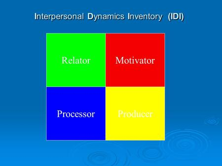 Relator Interpersonal Dynamics Inventory (IDI) Producer Motivator Processor.