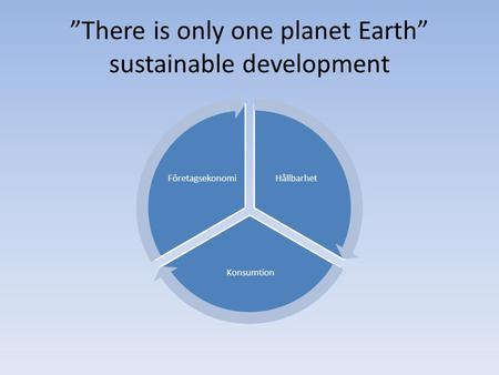 """There is only one planet Earth"" sustainable development Hållbarhet Konsumtion Företagsekonomi."