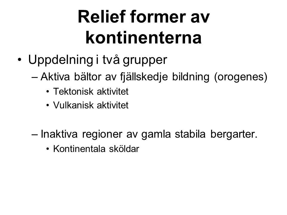 Relief former av kontinenterna