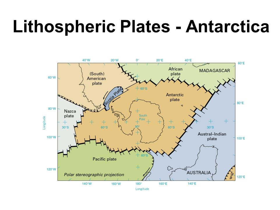 Lithospheric Plates - Antarctica
