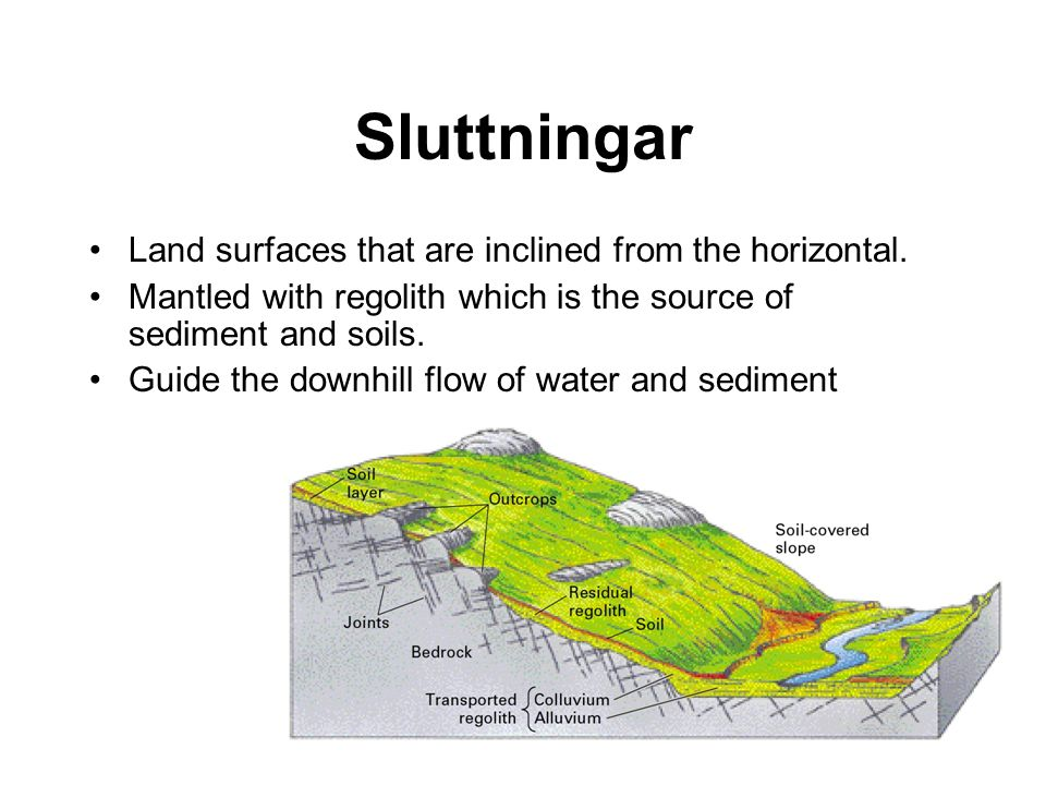 Sluttningar Land surfaces that are inclined from the horizontal.