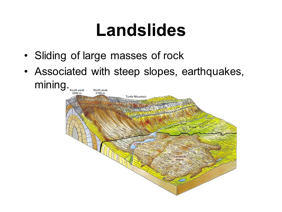 Landslides Sliding of large masses of rock
