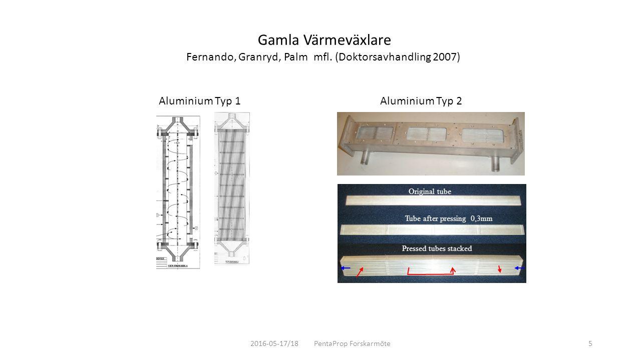 Gamla Värmeväxlare Fernando, Granryd, Palm mfl. (Doktorsavhandling 2007) Aluminium Typ 1. Aluminium Typ 2.