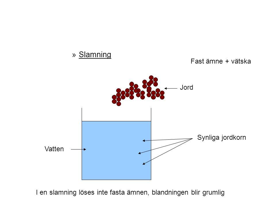 Slamning Fast ämne + vätska Jord Synliga jordkorn Vatten