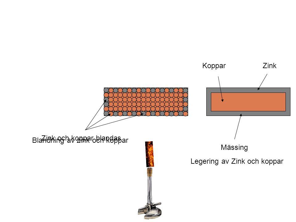 Zink och koppar blandas Blandning av zink och koppar Mässing