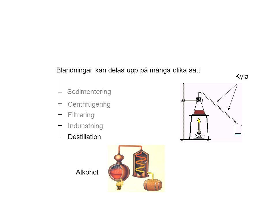 Blandningar kan delas upp på många olika sätt Kyla