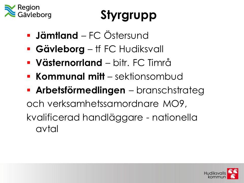 Styrgrupp Jämtland – FC Östersund Gävleborg – tf FC Hudiksvall
