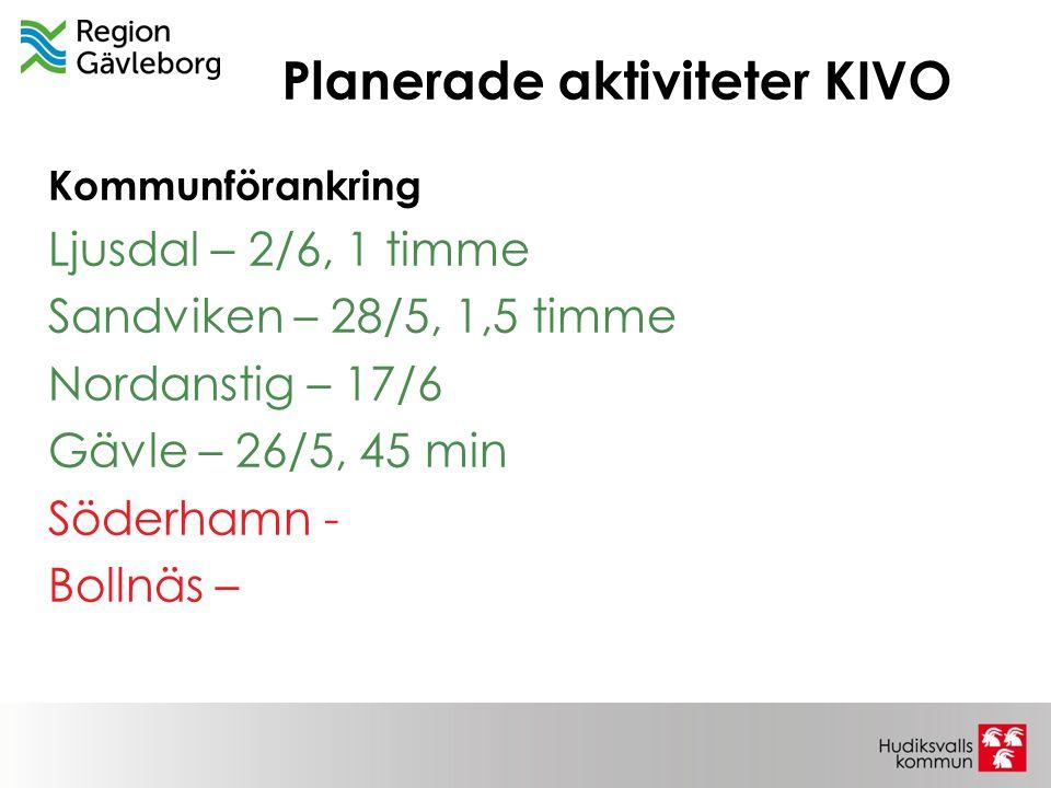 Planerade aktiviteter KIVO