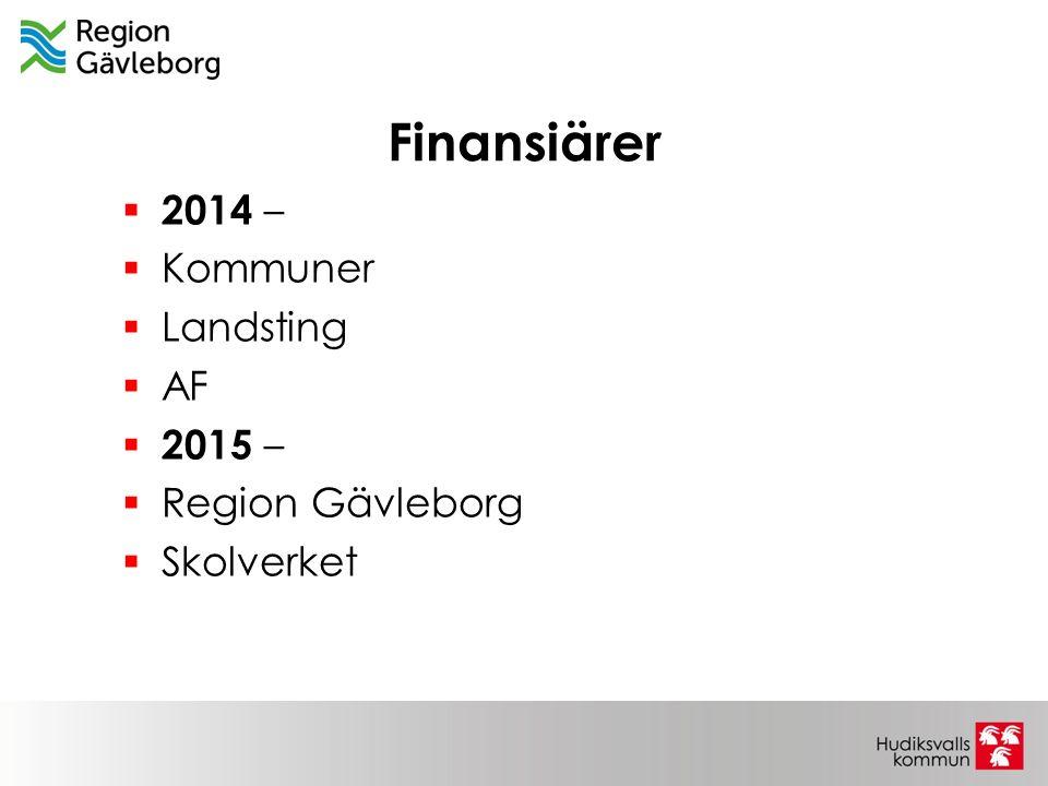 Finansiärer 2014 – Kommuner Landsting AF 2015 – Region Gävleborg