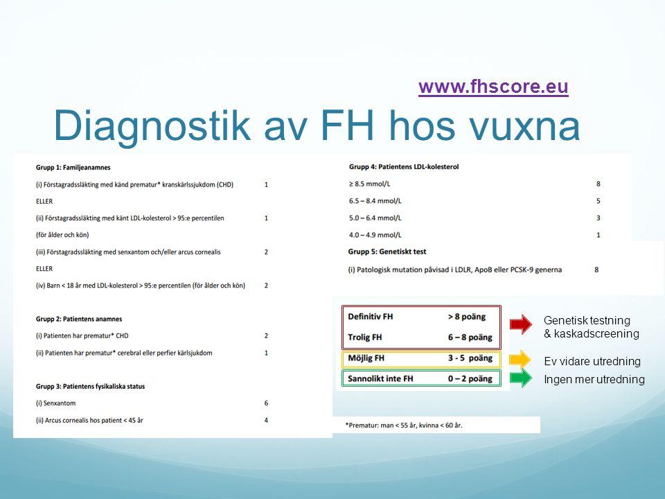 Diagnostik av FH hos vuxna