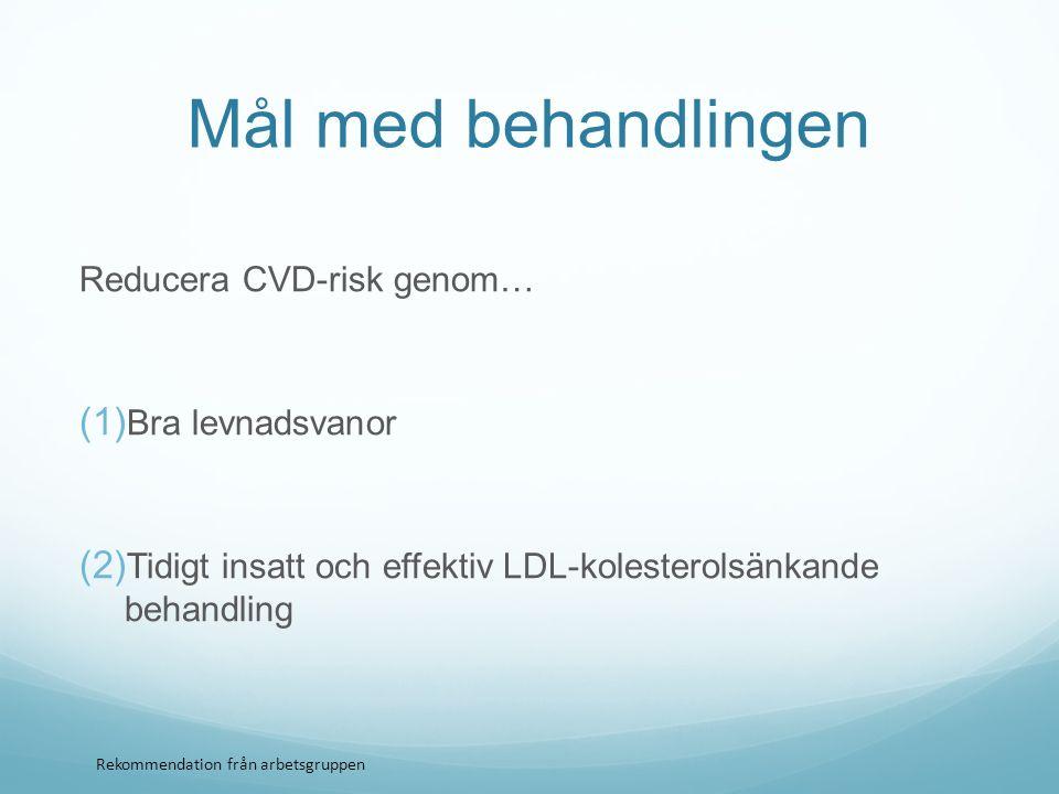 Mål med behandlingen Reducera CVD-risk genom… Bra levnadsvanor
