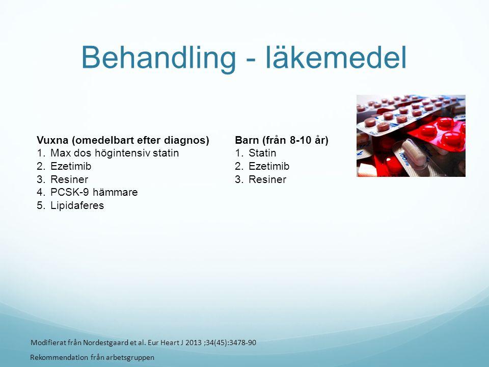 Behandling - läkemedel