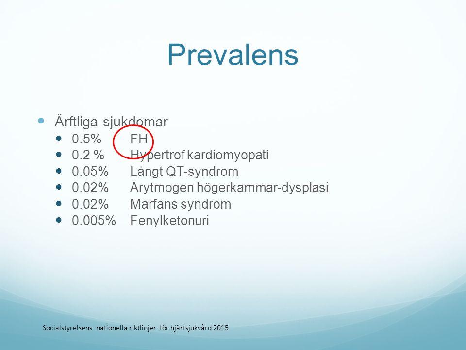 Prevalens Ärftliga sjukdomar 0.5% FH 0.2 % Hypertrof kardiomyopati
