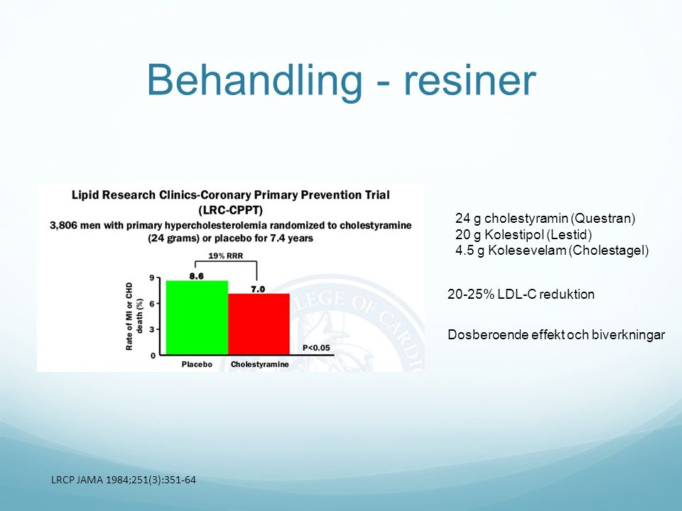 Behandling - resiner 24 g cholestyramin (Questran)