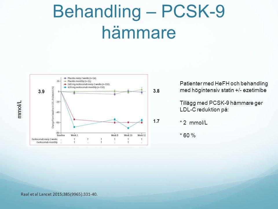 Behandling – PCSK-9 hämmare