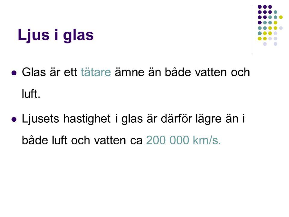 Ljus i glas Glas är ett tätare ämne än både vatten och luft.
