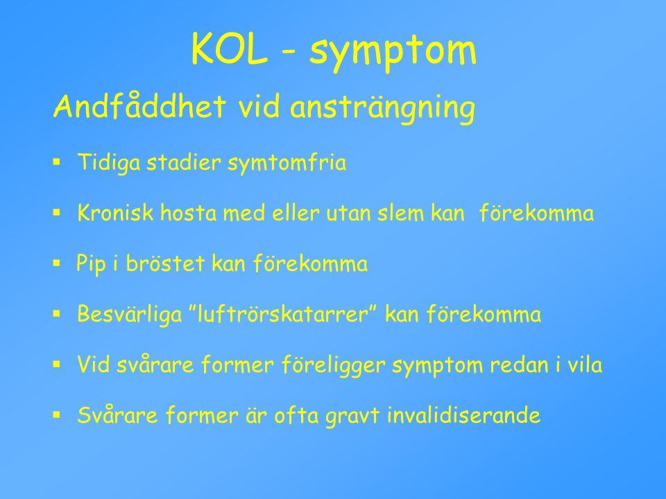KOL - symptom Andfåddhet vid ansträngning Tidiga stadier symtomfria