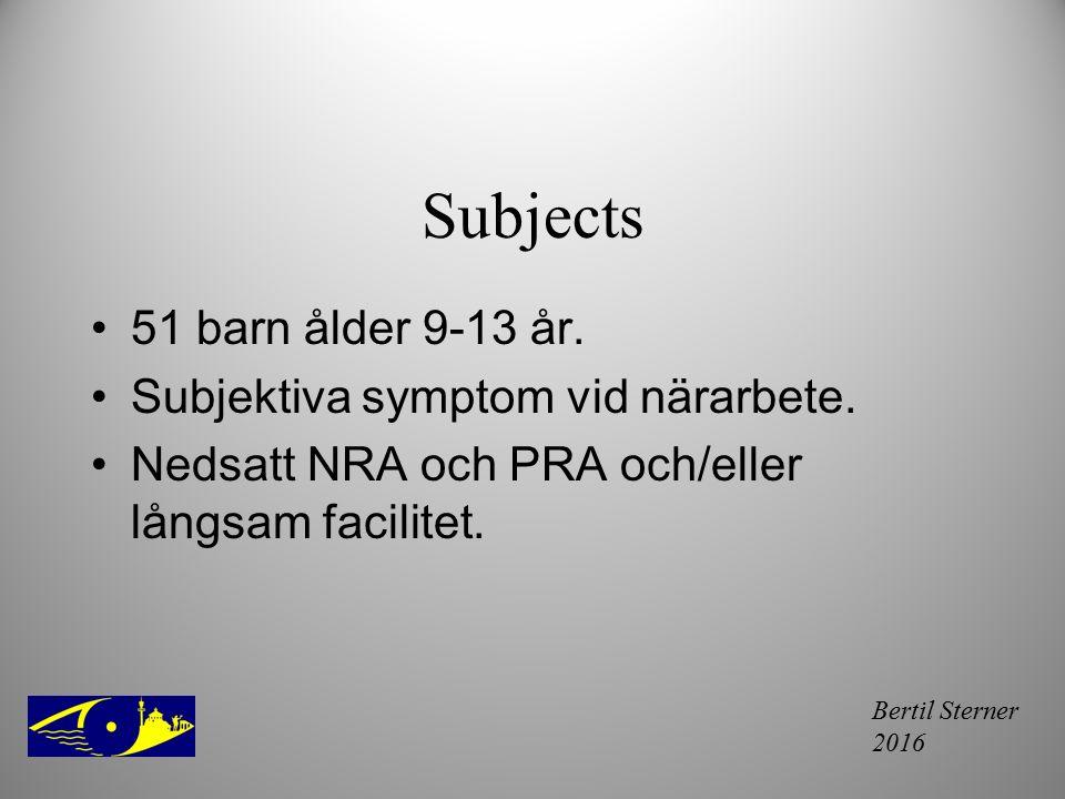 Subjects 51 barn ålder 9-13 år. Subjektiva symptom vid närarbete.