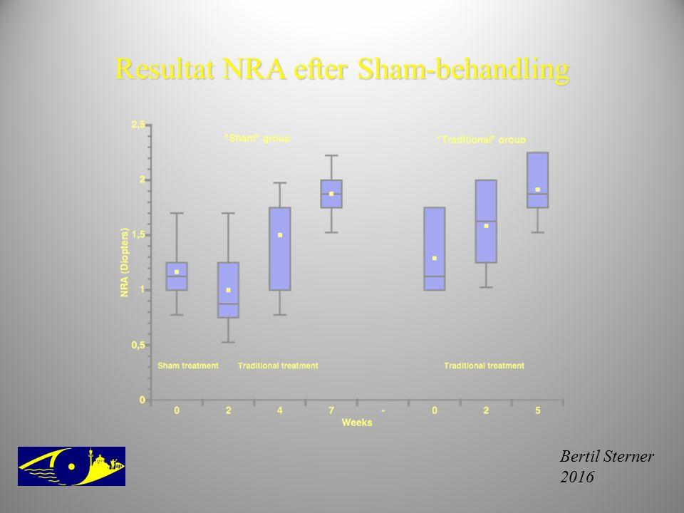 Resultat NRA efter Sham-behandling