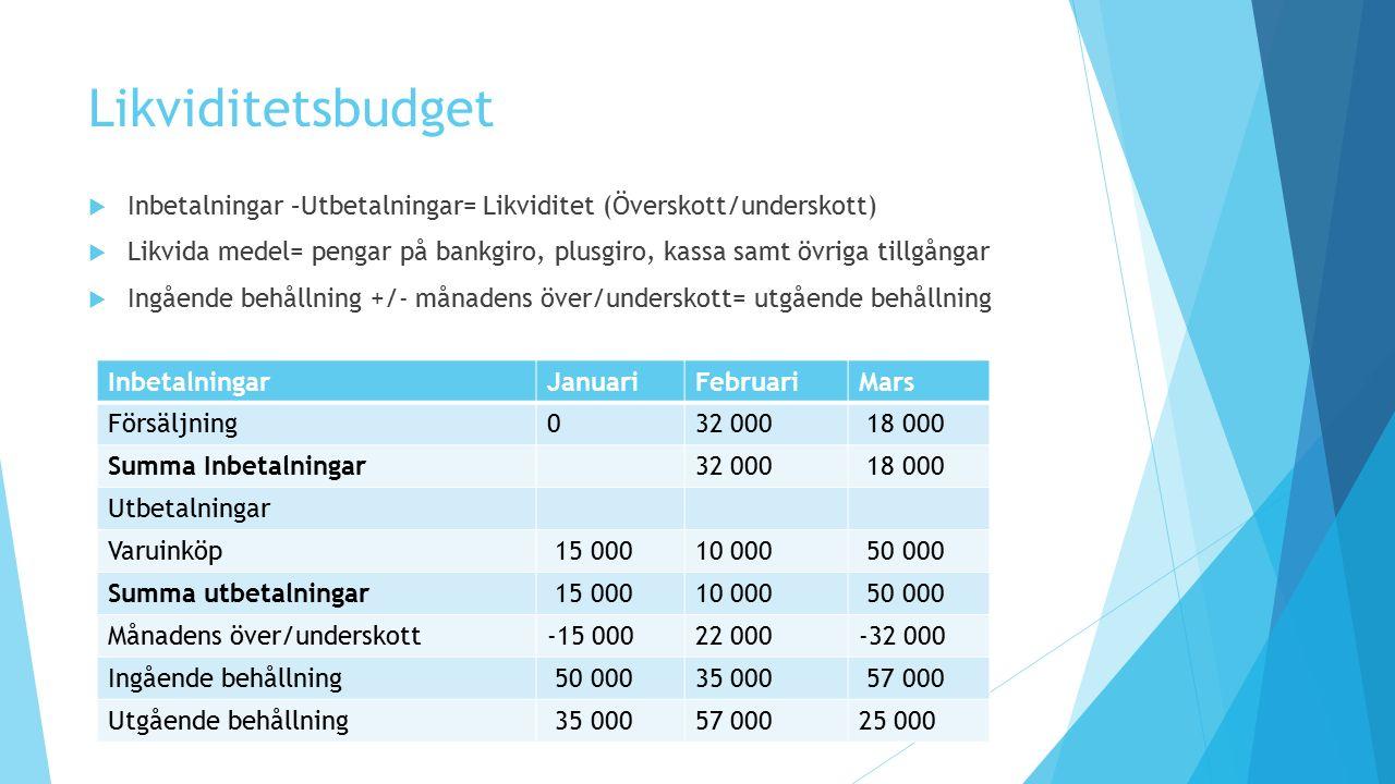 Likviditetsbudget Inbetalningar –Utbetalningar= Likviditet (Överskott/underskott)