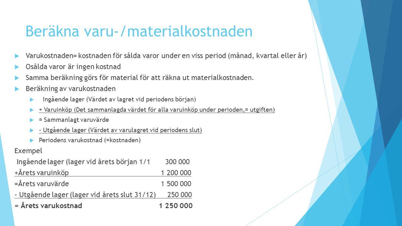 Beräkna varu-/materialkostnaden