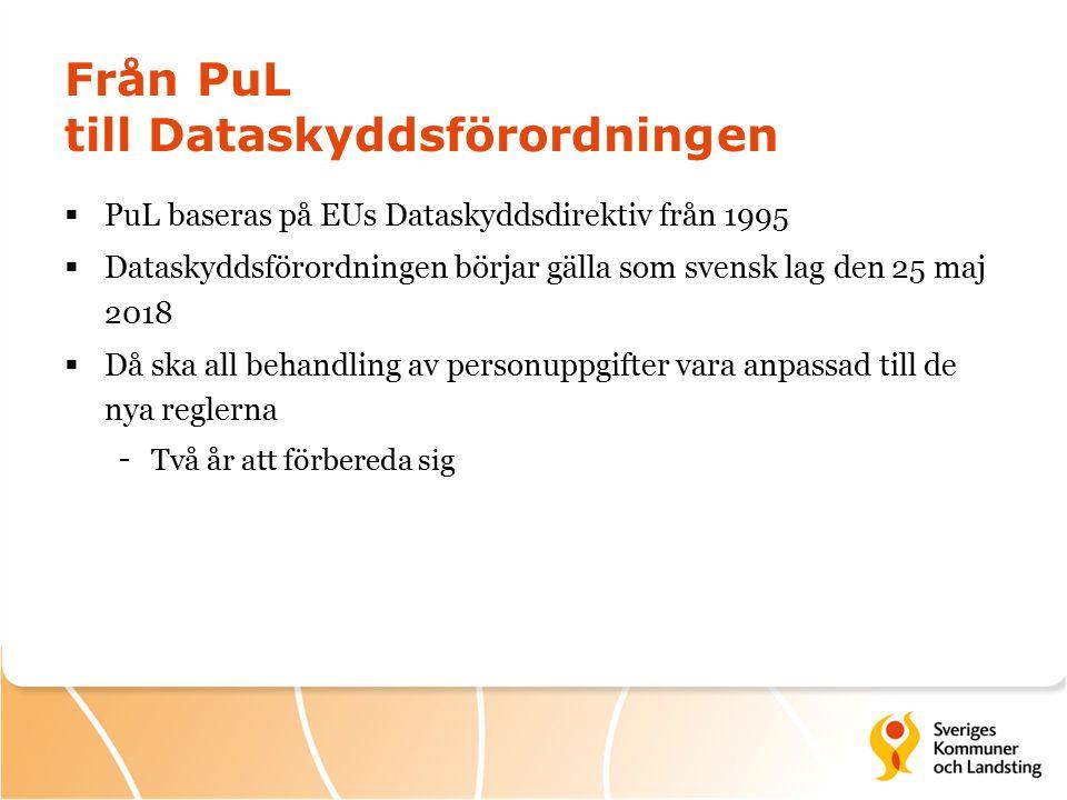 Från PuL till Dataskyddsförordningen