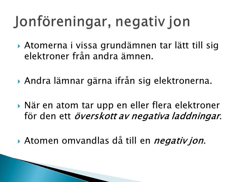 Jonföreningar, negativ jon