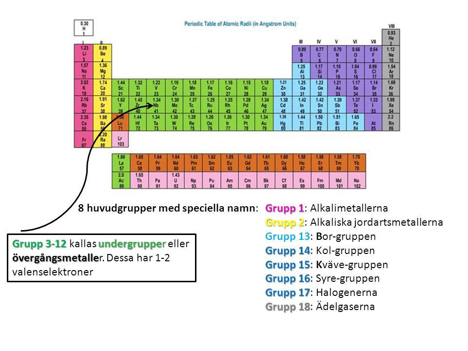 8 huvudgrupper med speciella namn: Grupp 1: Alkalimetallerna