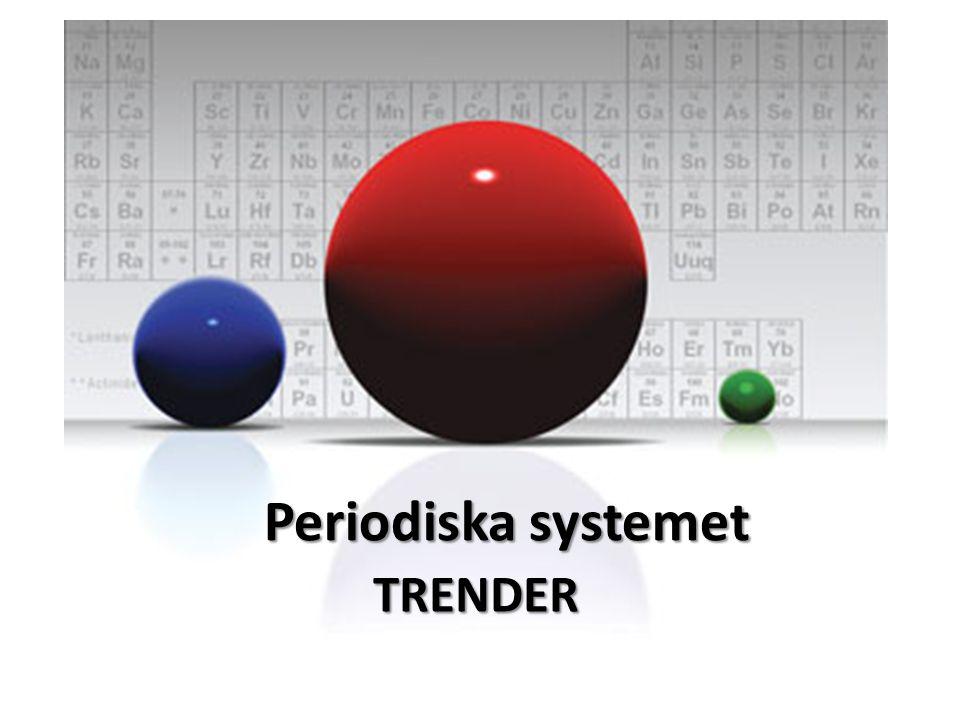 Periodiska systemet TRENDER