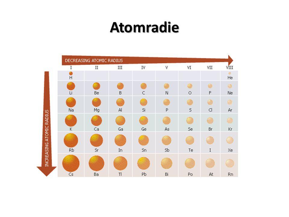 Atomradie