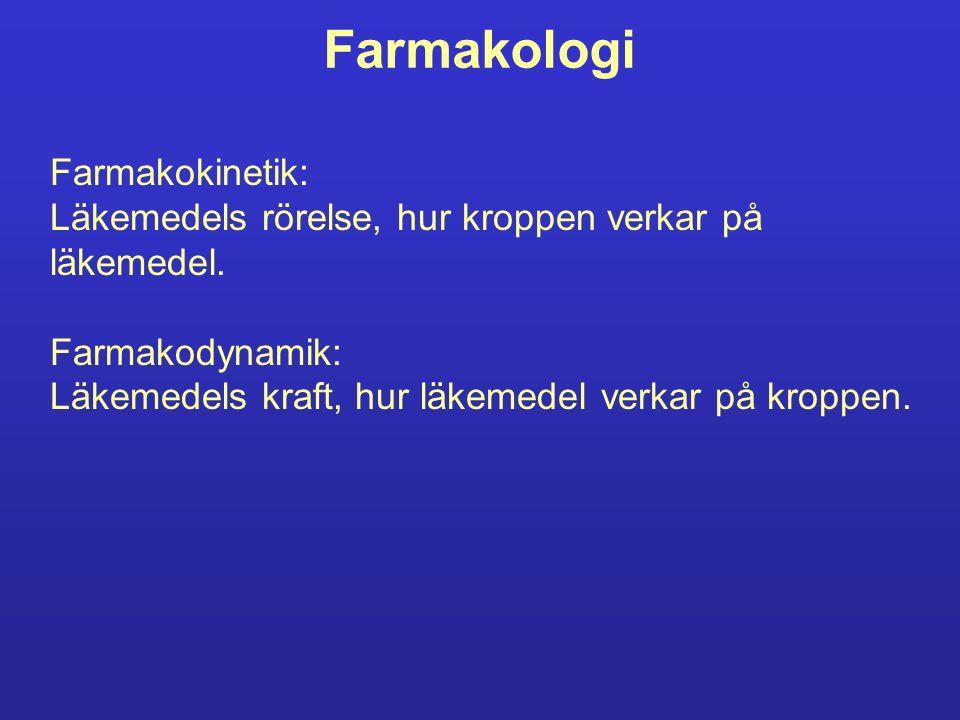 Farmakologi Farmakokinetik: