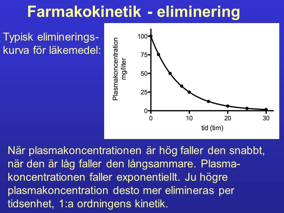 Farmakokinetik - eliminering
