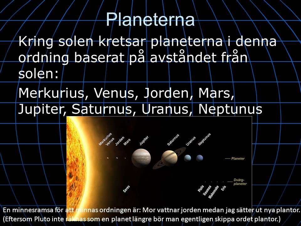 Planeterna Kring solen kretsar planeterna i denna ordning baserat på avståndet från solen: