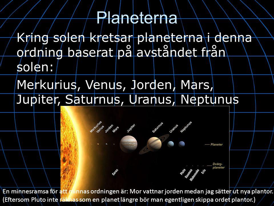 Venus omloppsbana kring solen