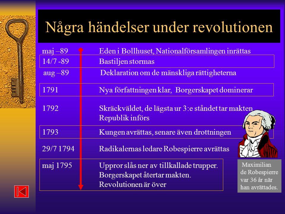 Några händelser under revolutionen