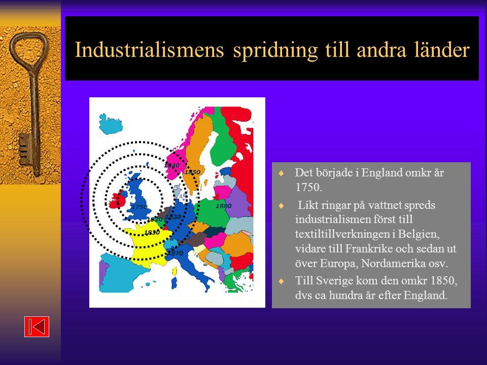 Industrialismens spridning till andra länder