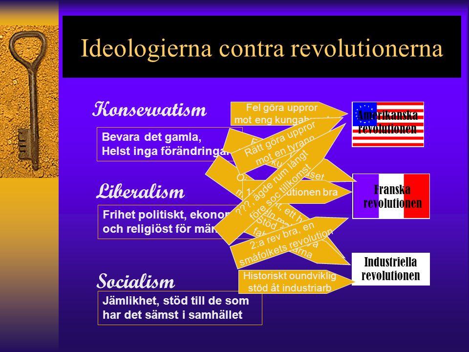 Ideologierna contra revolutionerna