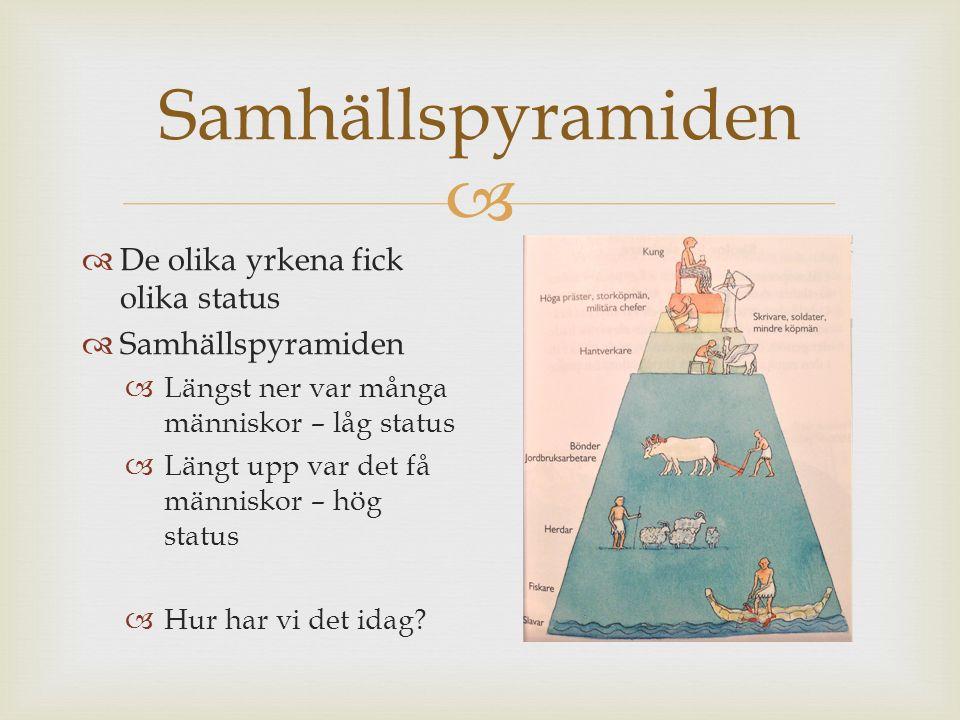 Samhällspyramiden De olika yrkena fick olika status Samhällspyramiden